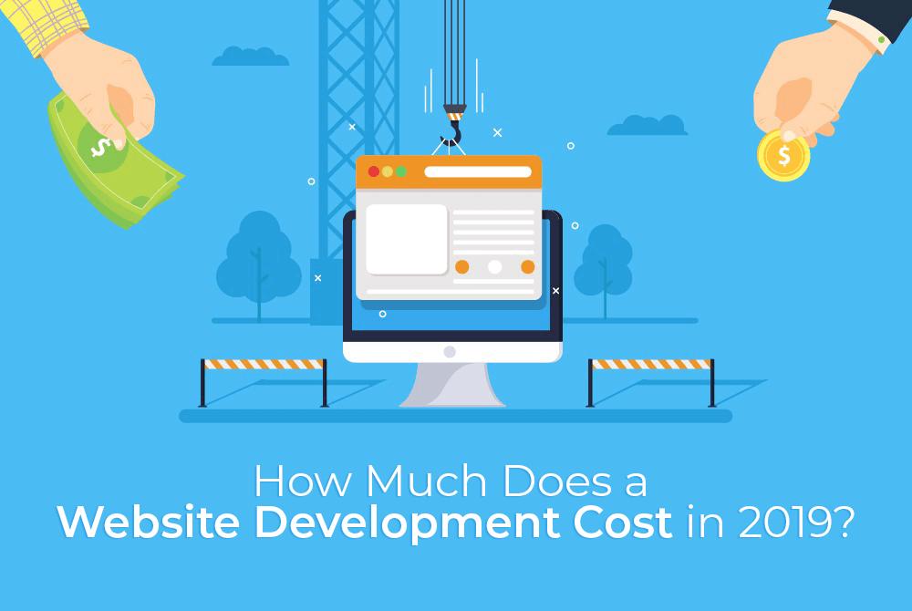 Website Development Cost